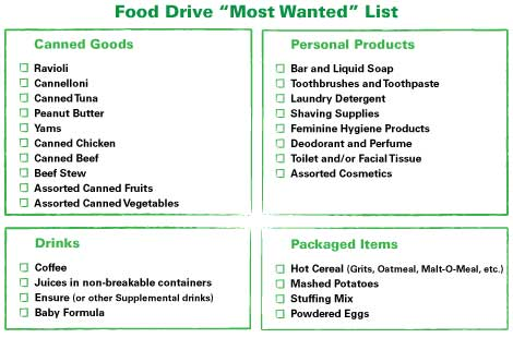 Food Drive Most Wanted List
