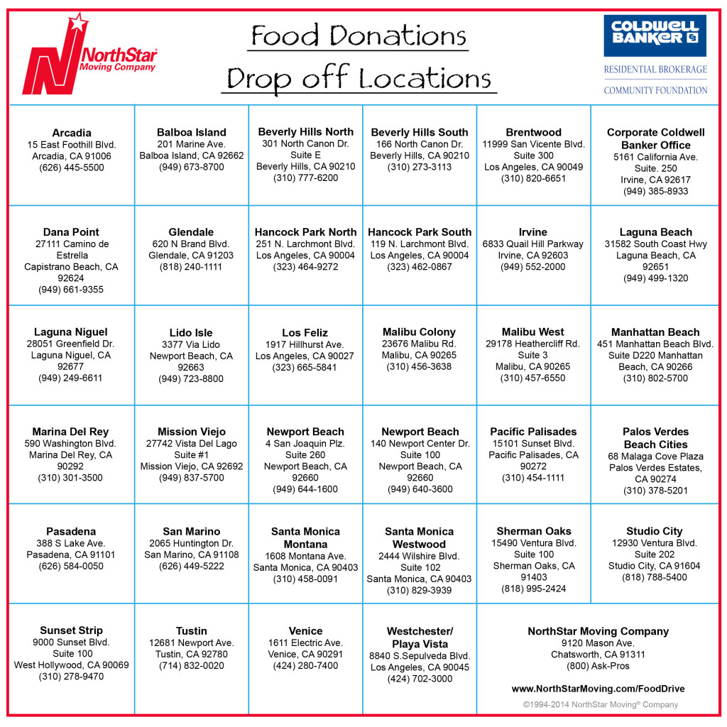 Food Drive Drop off Locations test