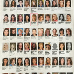 Photos of nominees of the 2018 Women's Council awards by LABJ