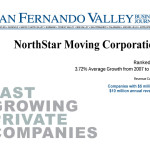 Fastest Growing Private Companies 2010