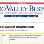 Largetst Women-Owned Businesses 2015