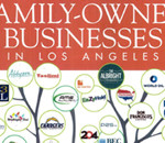 thumbnail-family-owned