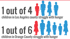 Make A Move to End Hunger This Summer